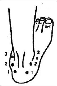 Массаж ног шиацу