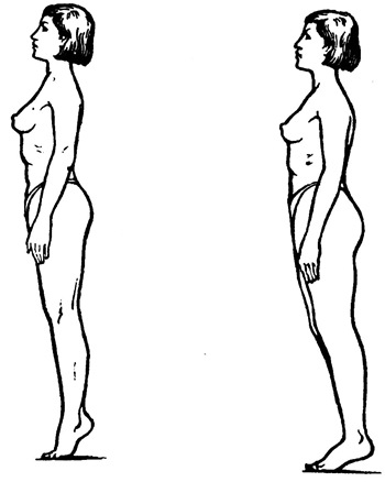 Упражнение для вестибулярного аппарата